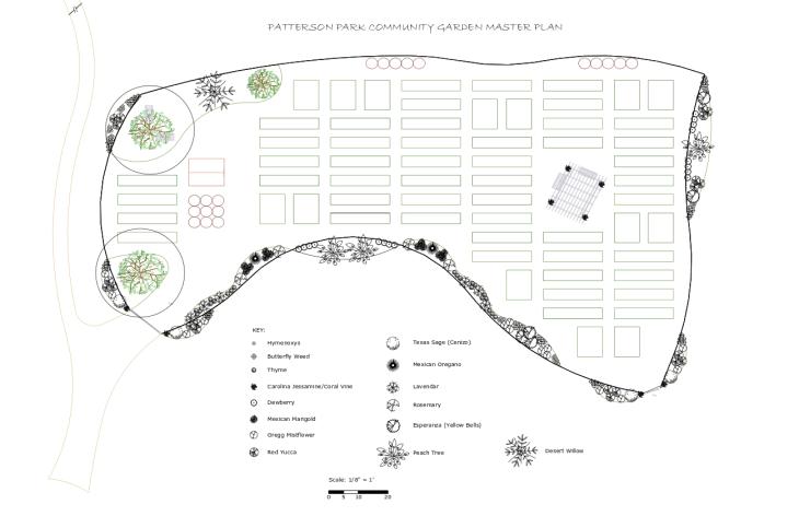 Patterson Park Community Garden Master Plan