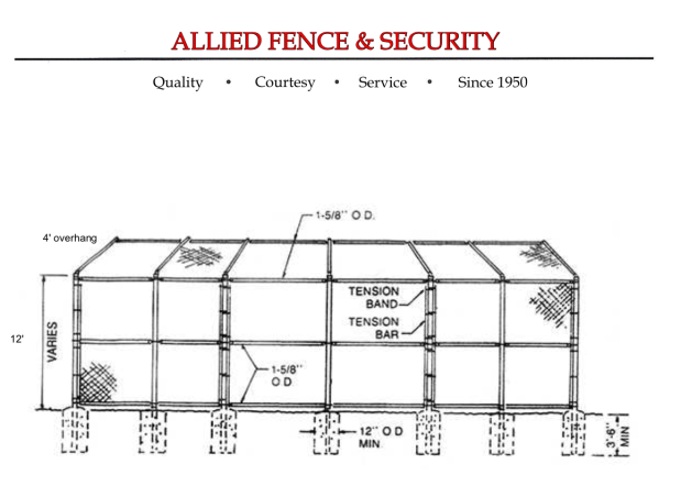 Allied backstop drawing